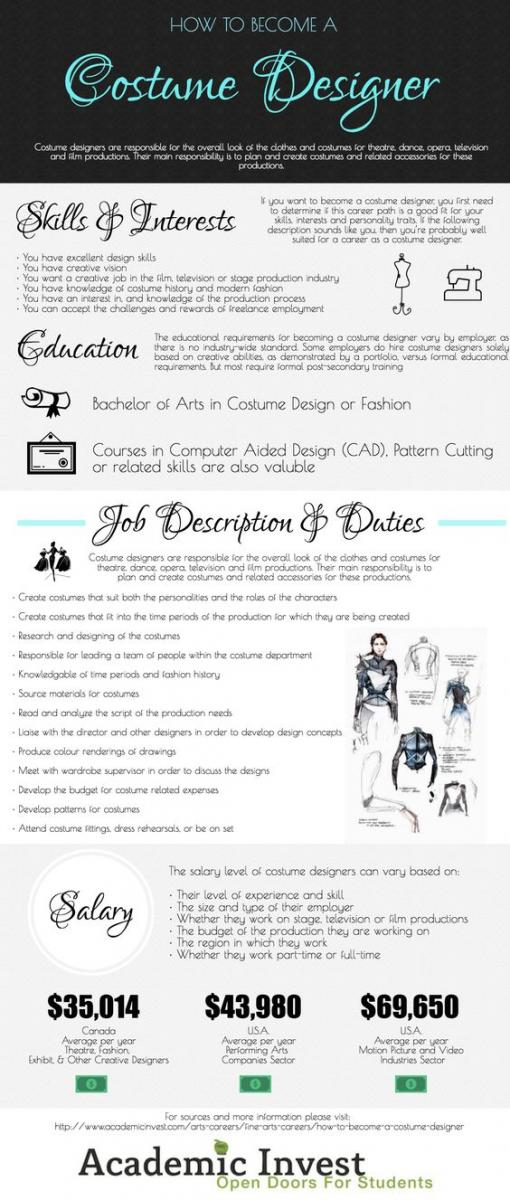 How to Become a Costumer Designer